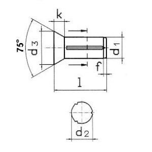 DIN 1477 / ISO 8747