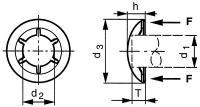 Podkładki-ustalające-zewnętrzne-z-zaślepką-typ-A