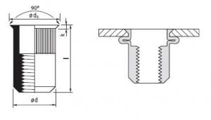 nitonakrętka-stożek-mini (1)