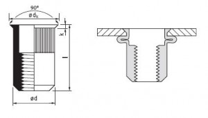 nitonakrętka-stożek-mini (2)