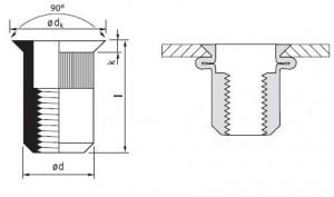 nitonakrętka-stożkowy (2)
