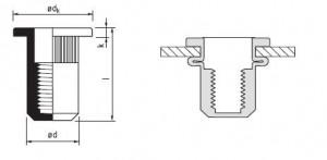 nitonakrętka-walcowa-zamknięta (1)