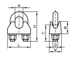 zaciski do lin typ a wg pn-en 13411-5